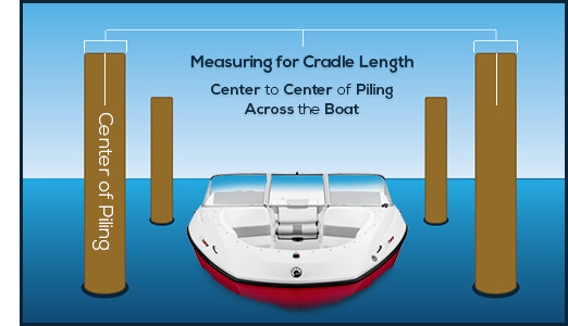 8000 lb Capacity Piling Mount Boat Lifts by Magnum Magnum Lifts Boat Wiring Diagram on